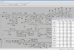 Modelování sítě 22 kV