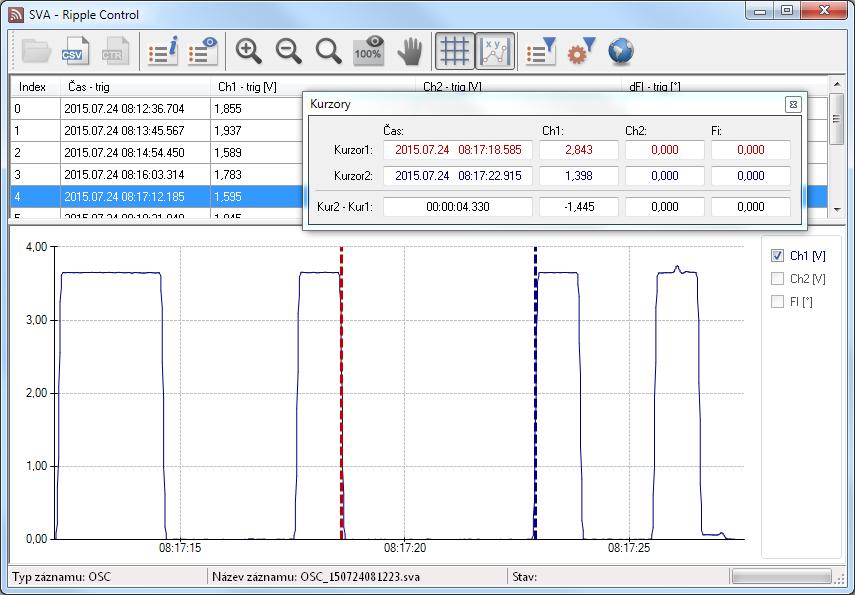 Osciloskopický záznam signálu HDO